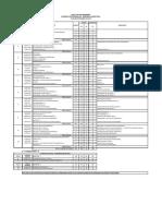 malla-curricular-wa-ingenieria-industrial-2016-2-a-2017-2-1553213123.pdf