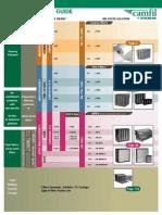 Filters Categorization Sheet