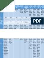 cuadro comparativo de los enfoques o teorias administrativas.docx