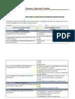 Formulário de feedback do cliente sobre o serviço de contratação de equipamentos de perfuração