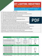 Bhagwati Lighting Industries Price List 4.1