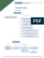 3-+resumen+mapa+producto+y+cociente+notable