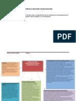 HISTORIA DE LA EDUCACION Y POLITICA EDUCATIVA TAREA 2.2.docx