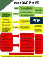 BMC-COVID-Anticoagulation-Algorithm-Update-5-1-20