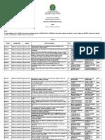 Resultado Bolsas UFAM_PIBIC 2020_2021