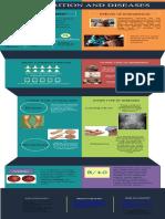 infografia biologia