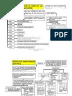 Obligaciones 3_Osvaldo Parada.pdf