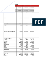 Titan  Shoppers Stop Ratio Analysis  Valuation -2016_25062019