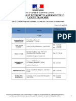 liste_interpretes_assermentes_2019_juin_24.pdf