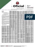 15.06.2020 Ed Sup Resolução SS 87-2020 Classificação Das Áreas de Abrangência Em Frente Pandemia 01