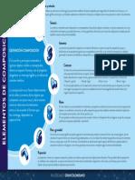 dtSJTSZAOCPokx22_1RV05023z2rPttwn-elementos-20-de-20-composici-c-3-b-3-n.pdf