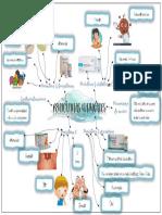 MAPA MENTAL PRIMER CORTE PDF.pdf