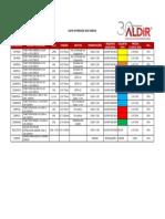 LISTA DE PRECIOS 2020 CDRICH (CLIENTE) (1)