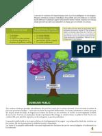 dossier_12_histo.pdf