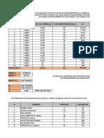 DIAGRAMA DE DISPERSIÓN (Autoguardado)