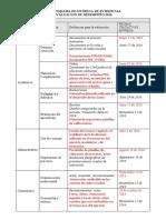 CRONOGRAMA DE EVIDENCIAS E. DESEMP 2016