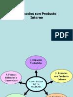 Producto Interno definicion y ejemplos