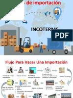 FLUJOGRAMA - Costos de importación - INCOTERMS