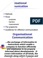 org_communication ppt