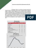 Situación del PBI Y el PBI construcción en el año 2018.docx