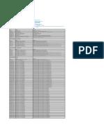Aimetis Software by Bizgram Whatsapp 87776955.pdf
