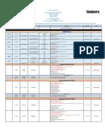 Lenovo ThinkCentre by Bizgram Whatsapp 87776955.pdf