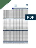 Intel Server CPU BOX by Bizgram Whatsapp 87776955.pdf