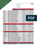 Lenovo Pricelist by Bizgram Whatsapp 87776955.pdf