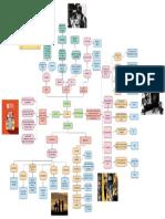 Diagrama en blanco.pdf