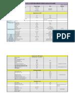STP & Water Design Design Sheet