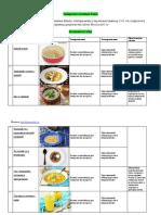 100 блюд которые можно заморозить.pdf