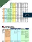 EFF Social Network Law Enforcement Guides-Sprdsht