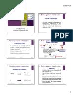 Techniques de distribution 2019-2020 PARTIE 1