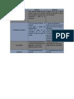 cuadro legislacion laboral