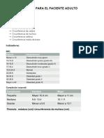ABCD PARA EL PACIENTE ADULTO.pdf