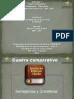 actividad1cuadrocomparativosemejanzasydiferenciasconstitucionpoliticadecolombia1886-1991-190607051612.pdf