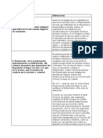 Tarea 3 Historia del Derecho Dominicano