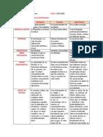 CUADRO COMPARATIVO DE LO SOCRATICOS