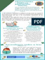 Infografia Educción Inicial ciclo I
