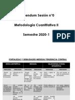 Addendum a SESIÓN Nº0 MC II USACH (Repaso General) 27.04.2020