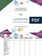 Guía análisis 3  (caso hipotético) Unidad 2 (1)