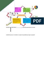 ENFOQUE POR COMPETENCIAS                                    pilar del desarrollo del nuevo currículo
