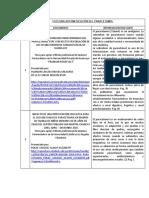 ACTIVIDAD 03 CUADRO DE FUENTES.docx