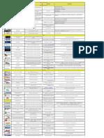 TABLA DE CONVENIOS LOCALES.pdf