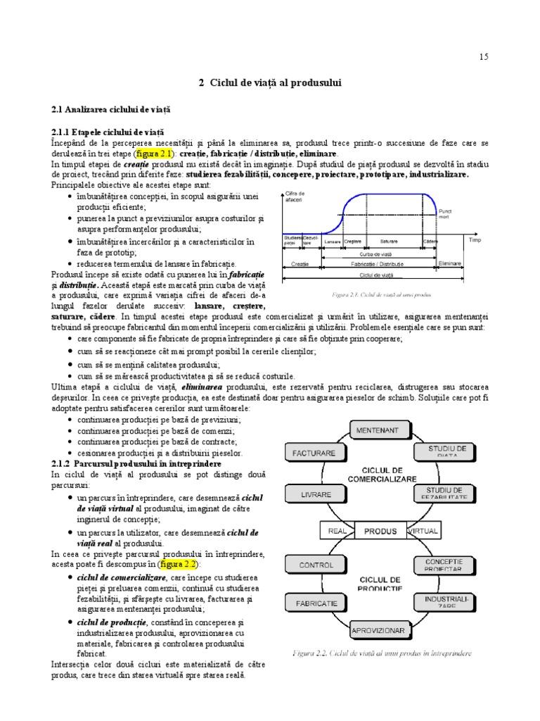 diagrama ciclului de viață pentru tenă)