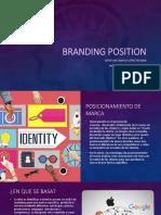 Branding position