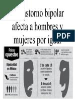El trastorno bipolar afecta a hombres y mujeres por igual
