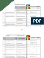EMS & OHSMS Internal audit checklist