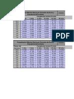 Distribución-Pd-e-I-mediante-Thiessen_4Estaciones_1Cuenca.xls