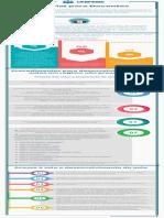 Info Professores - UNIFEBE.pdf